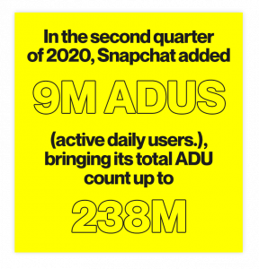 Snapchat: Why Brands Should Be Paying Attention